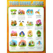 Cartaz Painel Quadro Decorativo Tudo Sobre Jesus - Sem faixa etaria - Não informada